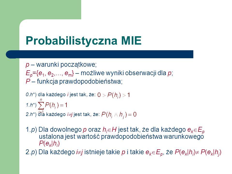 Probabilistyczna MIE p – warunki początkowe;
