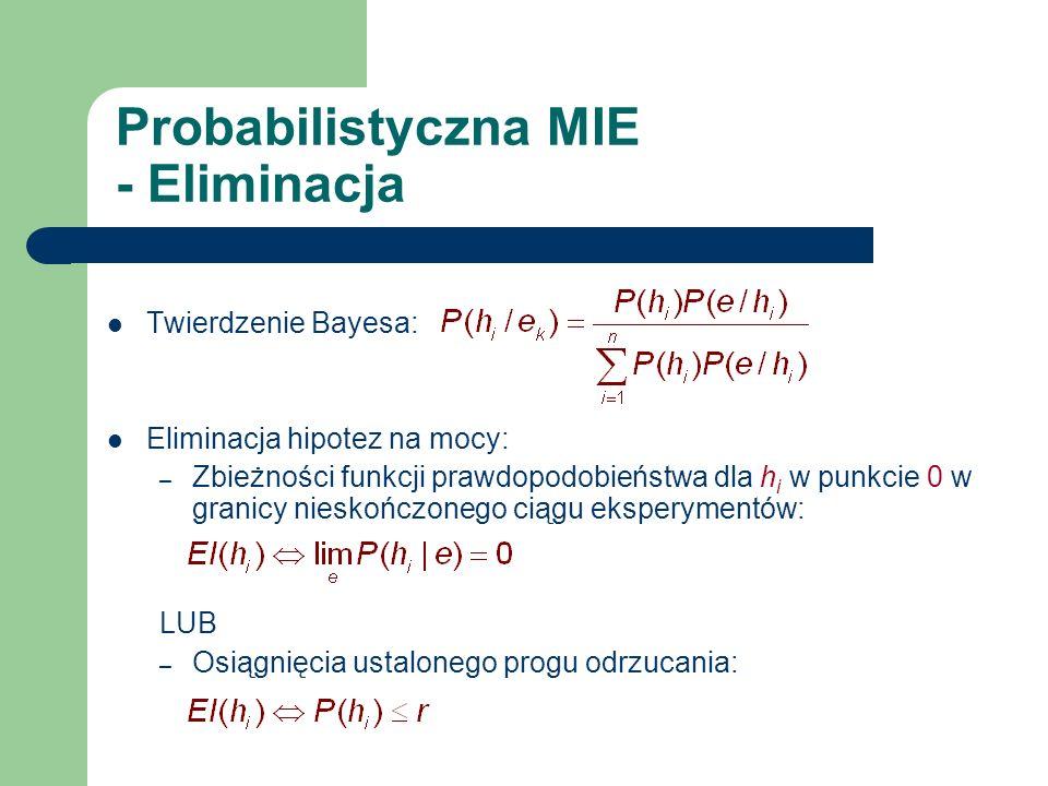 Probabilistyczna MIE - Eliminacja