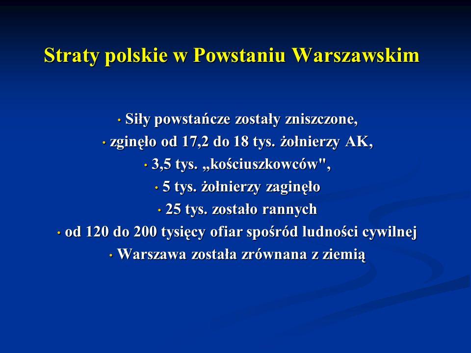 Straty polskie w Powstaniu Warszawskim