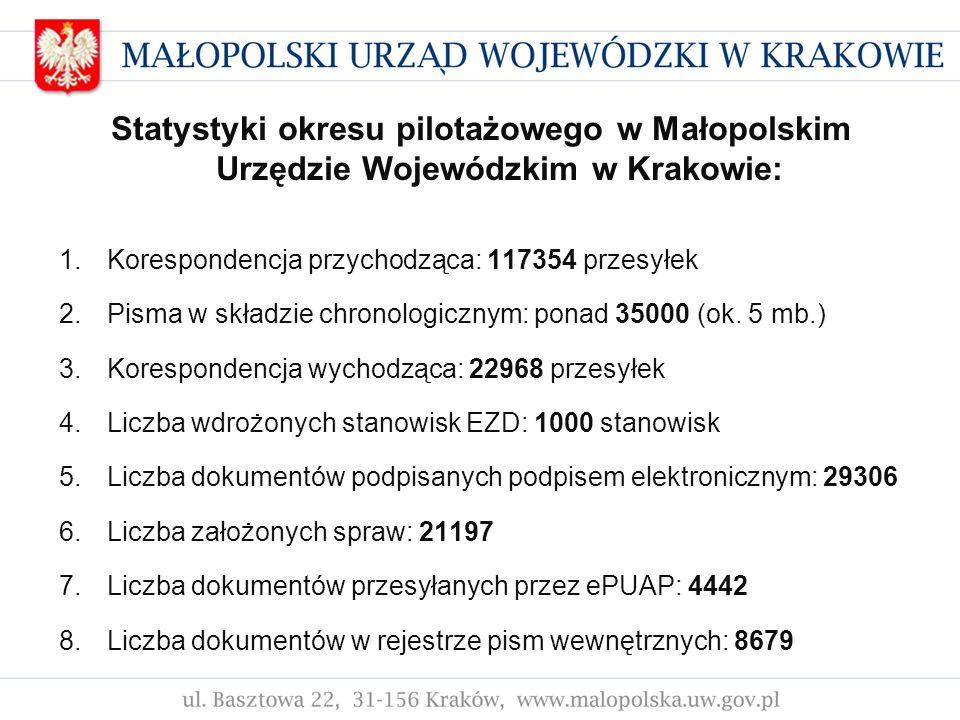 Statystyki okresu pilotażowego w Małopolskim Urzędzie Wojewódzkim w Krakowie: