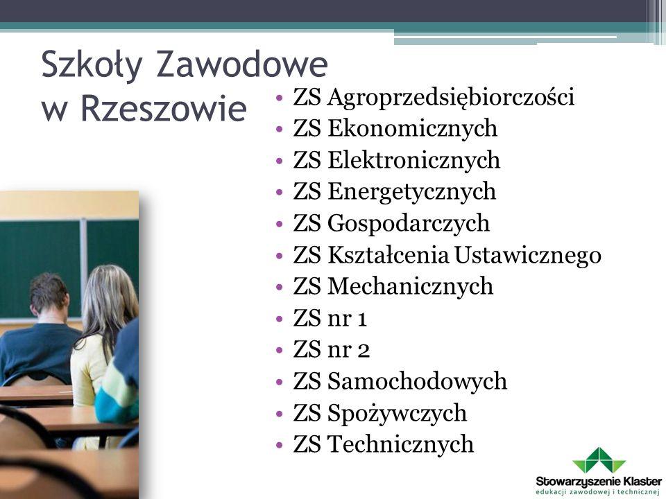 Szkoły Zawodowe w Rzeszowie