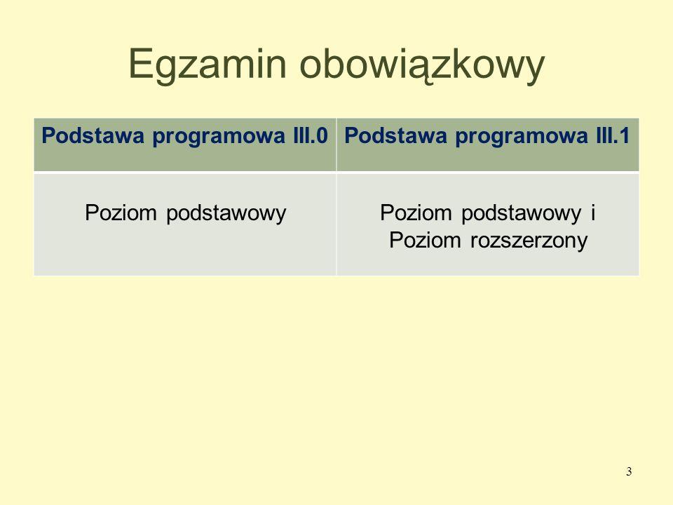 Podstawa programowa III.0 Podstawa programowa III.1