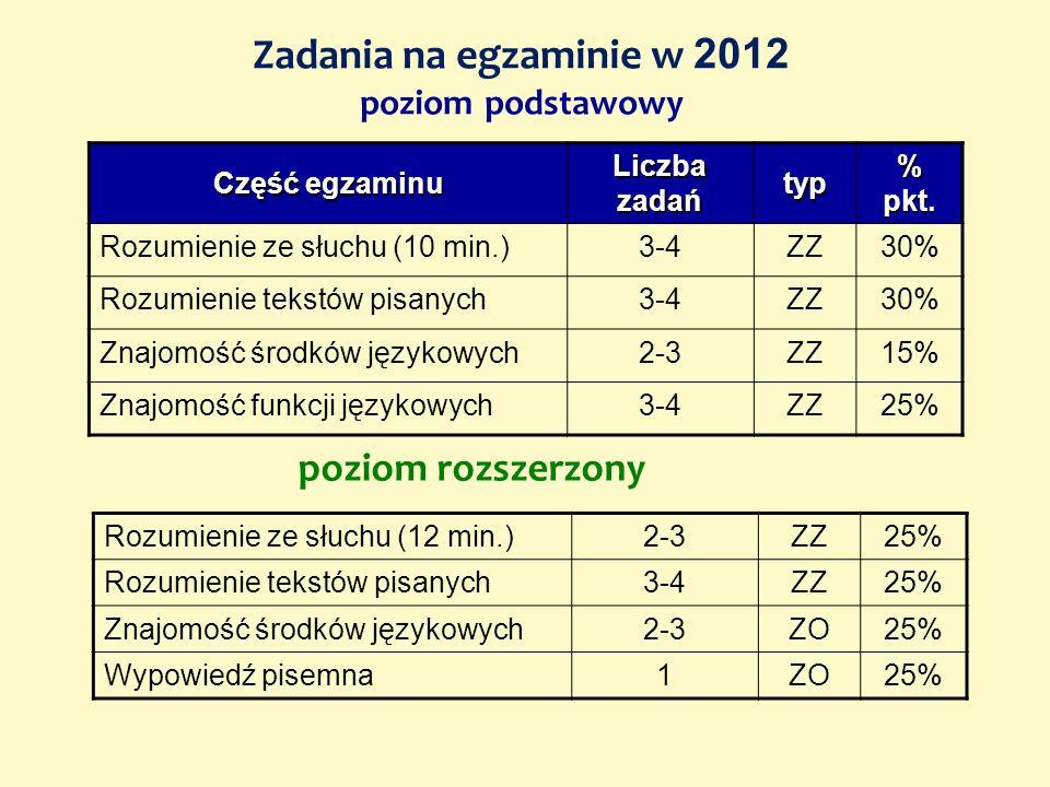 Zadania na egzaminie w 2012 poziom podstawowy