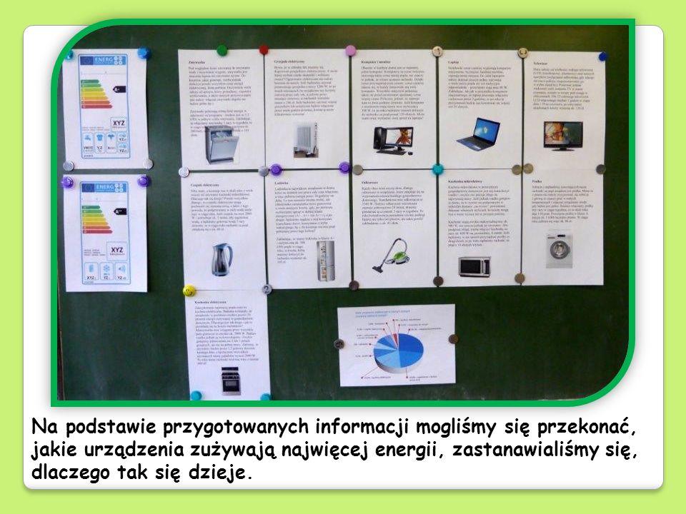 Na podstawie przygotowanych informacji mogliśmy się przekonać, jakie urządzenia zużywają najwięcej energii, zastanawialiśmy się, dlaczego tak się dzieje.