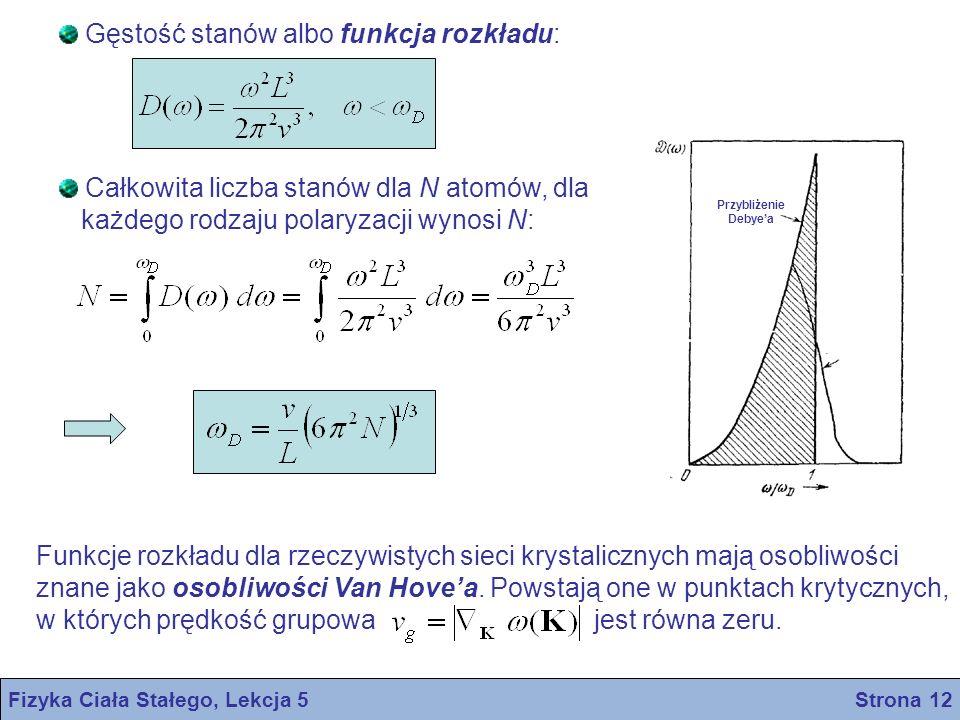 Fizyka Ciała Stałego, Lekcja 5 Strona 12