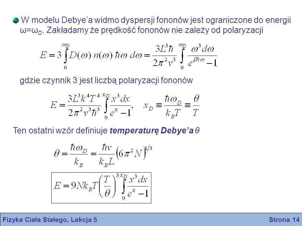 Fizyka Ciała Stałego, Lekcja 5 Strona 14