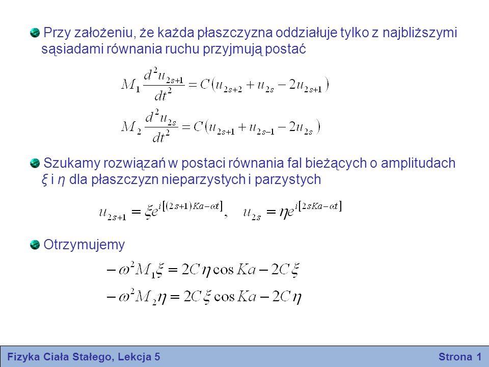 Fizyka Ciała Stałego, Lekcja 5 Strona 1