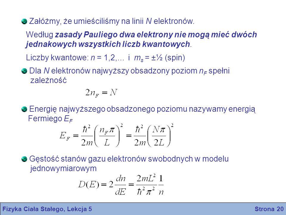 Fizyka Ciała Stałego, Lekcja 5 Strona 20