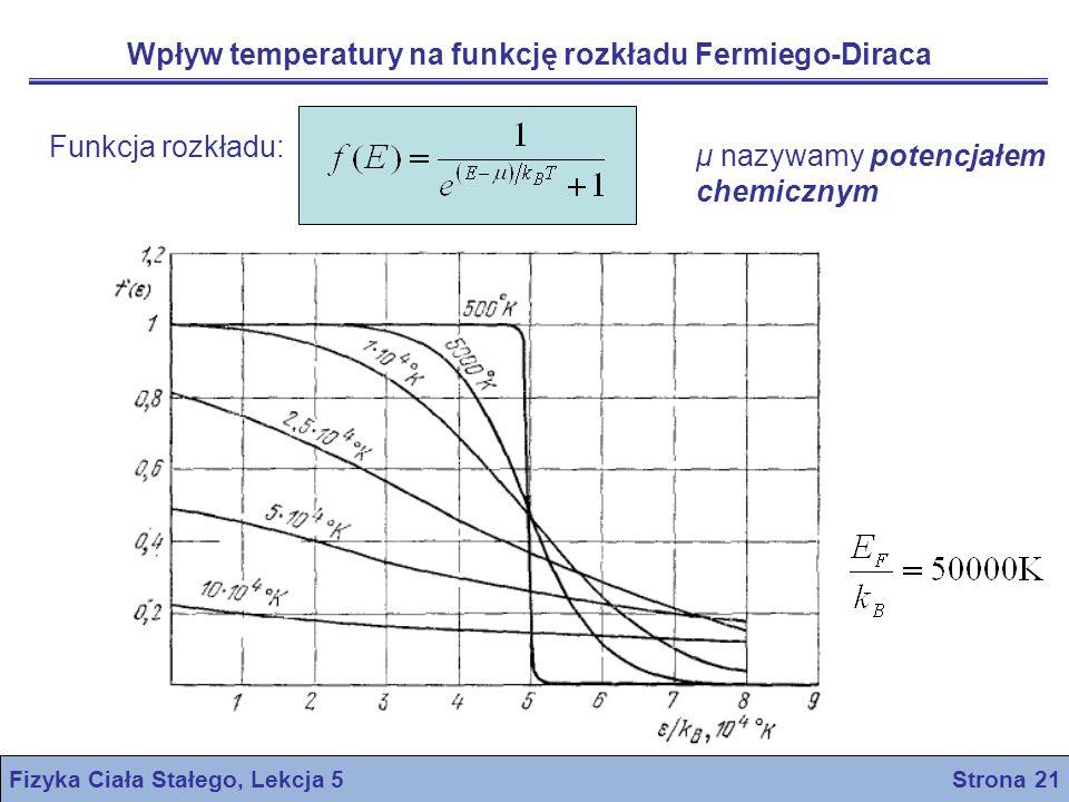 Fizyka Ciała Stałego, Lekcja 5 Strona 21