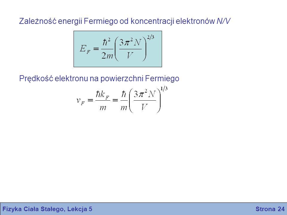 Fizyka Ciała Stałego, Lekcja 5 Strona 24