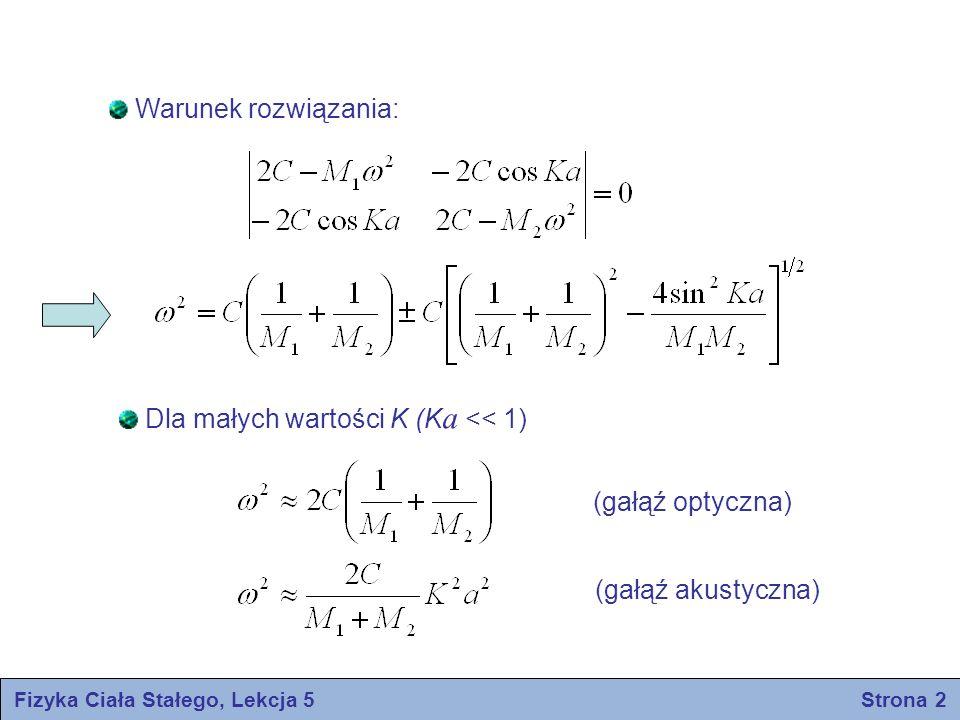 Fizyka Ciała Stałego, Lekcja 5 Strona 2