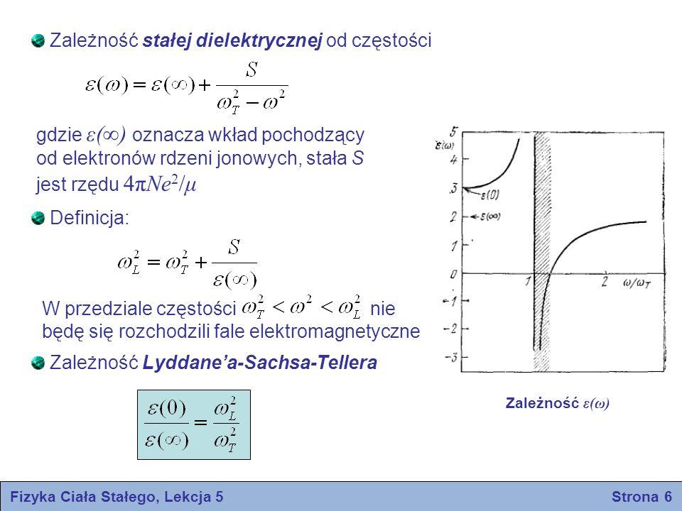 Fizyka Ciała Stałego, Lekcja 5 Strona 6