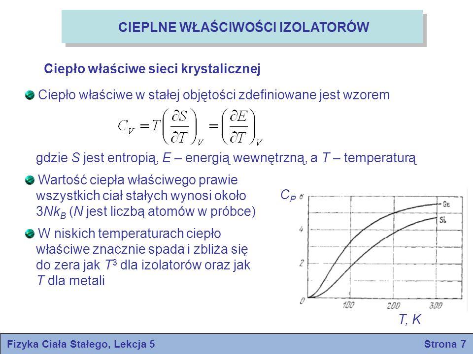 Fizyka Ciała Stałego, Lekcja 5 Strona 7