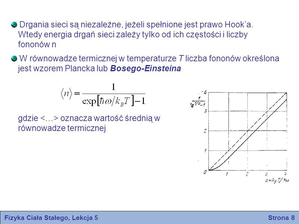 Fizyka Ciała Stałego, Lekcja 5 Strona 8