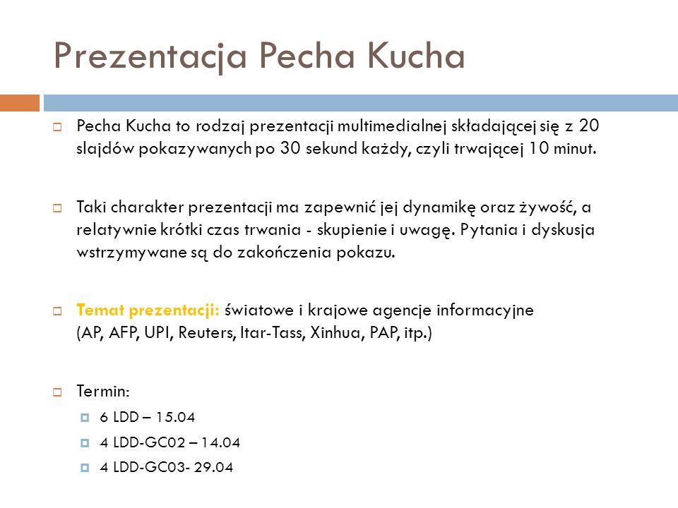 Prezentacja Pecha Kucha