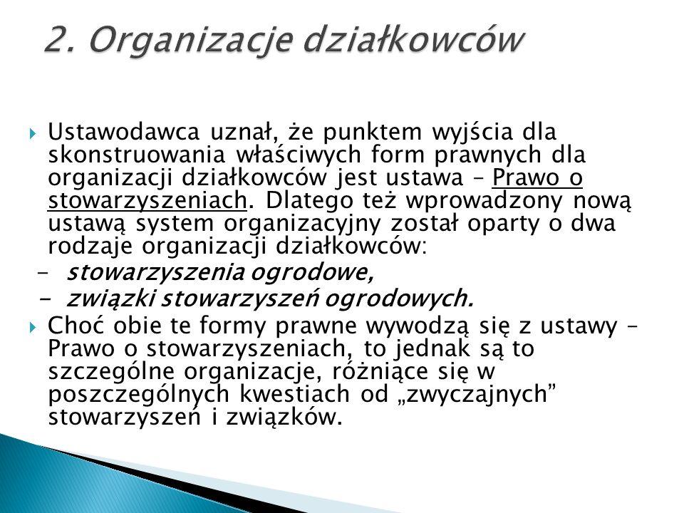 2. Organizacje działkowców