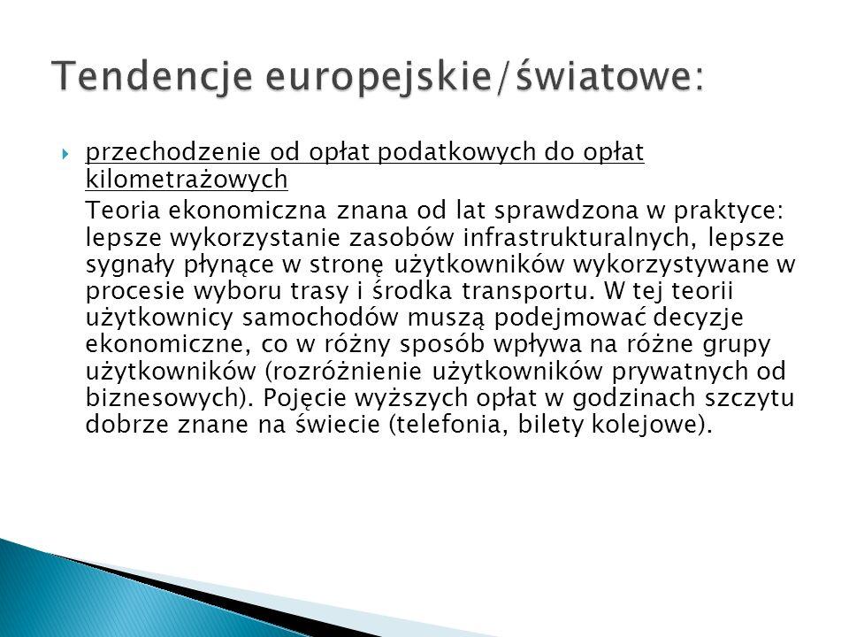 Tendencje europejskie/światowe: