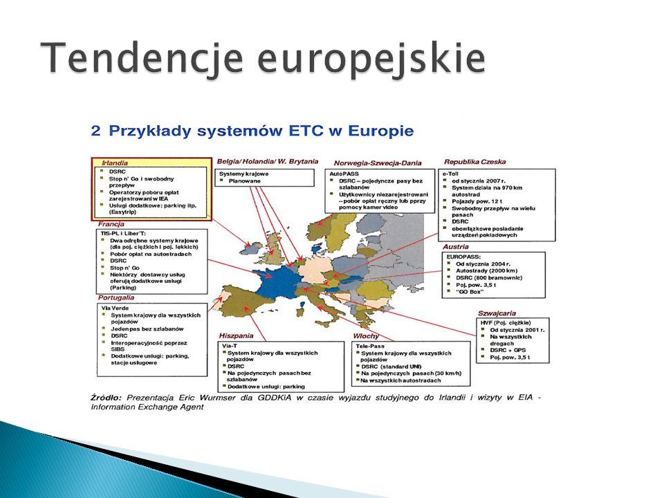 Tendencje europejskie