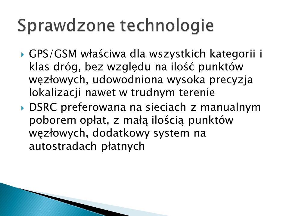 Sprawdzone technologie