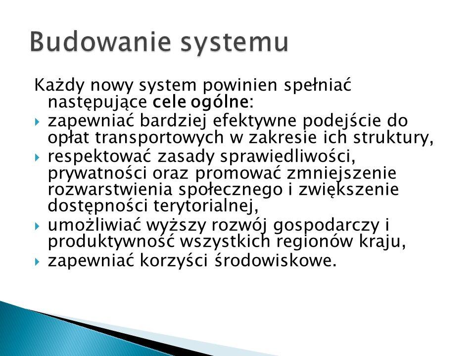 Budowanie systemu Każdy nowy system powinien spełniać następujące cele ogólne: