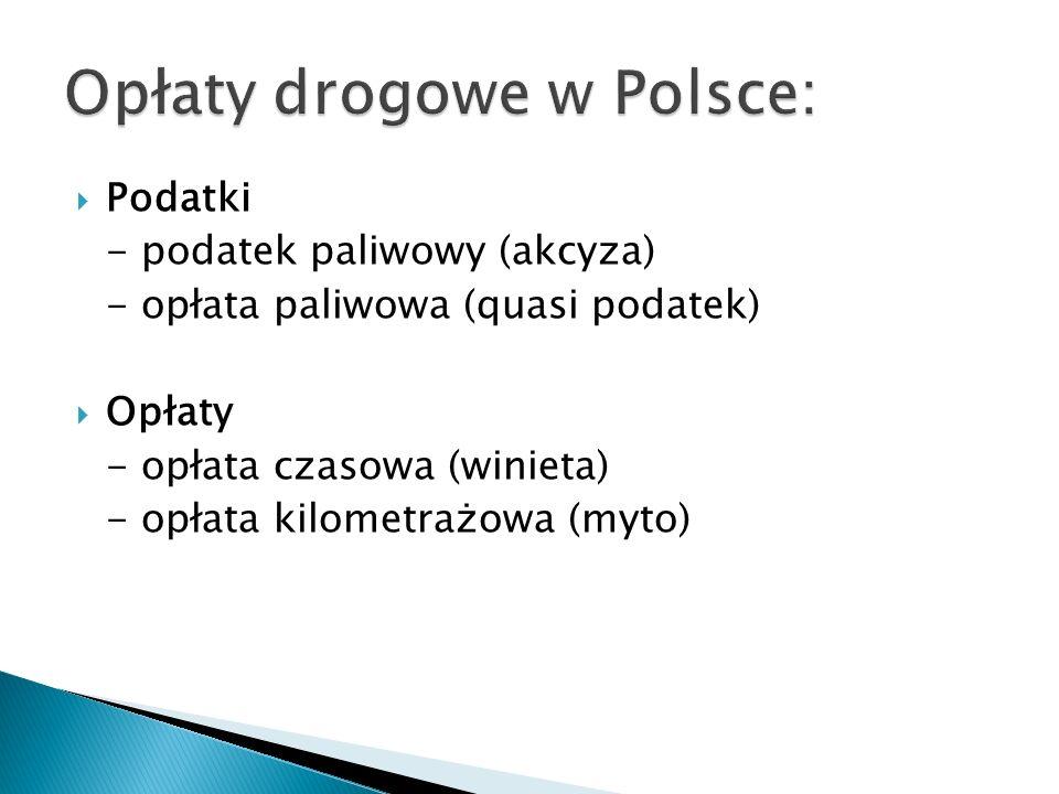 Opłaty drogowe w Polsce: