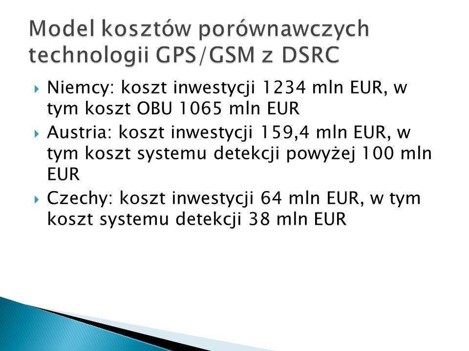 Model kosztów porównawczych technologii GPS/GSM z DSRC