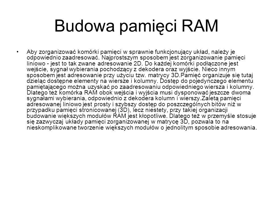Budowa pamięci RAM