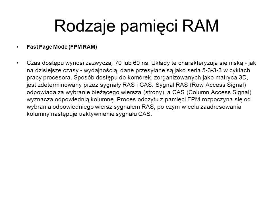 Rodzaje pamięci RAM Fast Page Mode (FPM RAM)