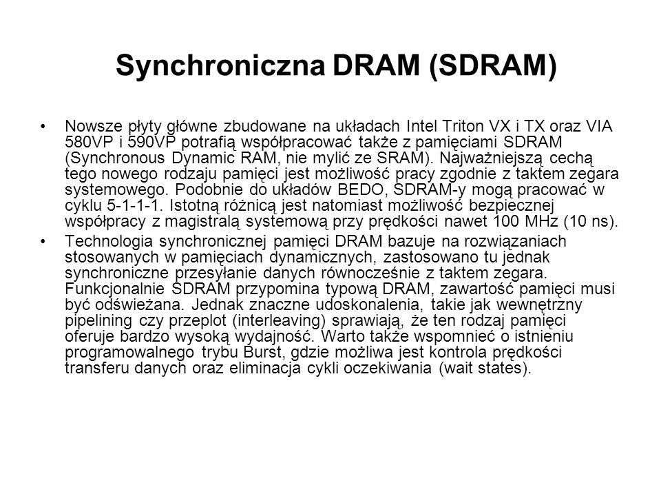 Synchroniczna DRAM (SDRAM)
