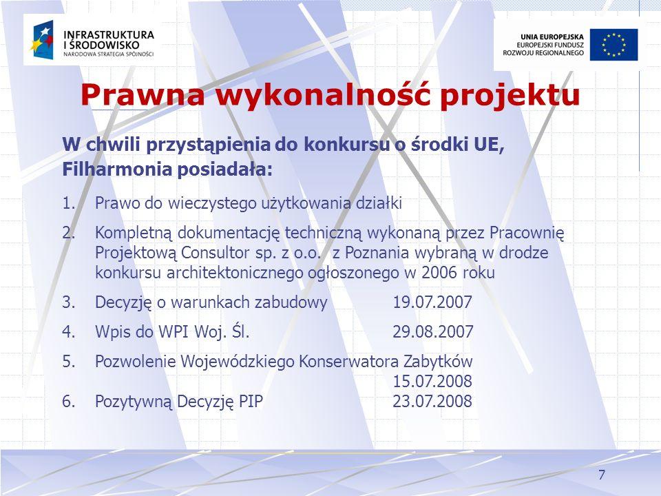 Prawna wykonalność projektu