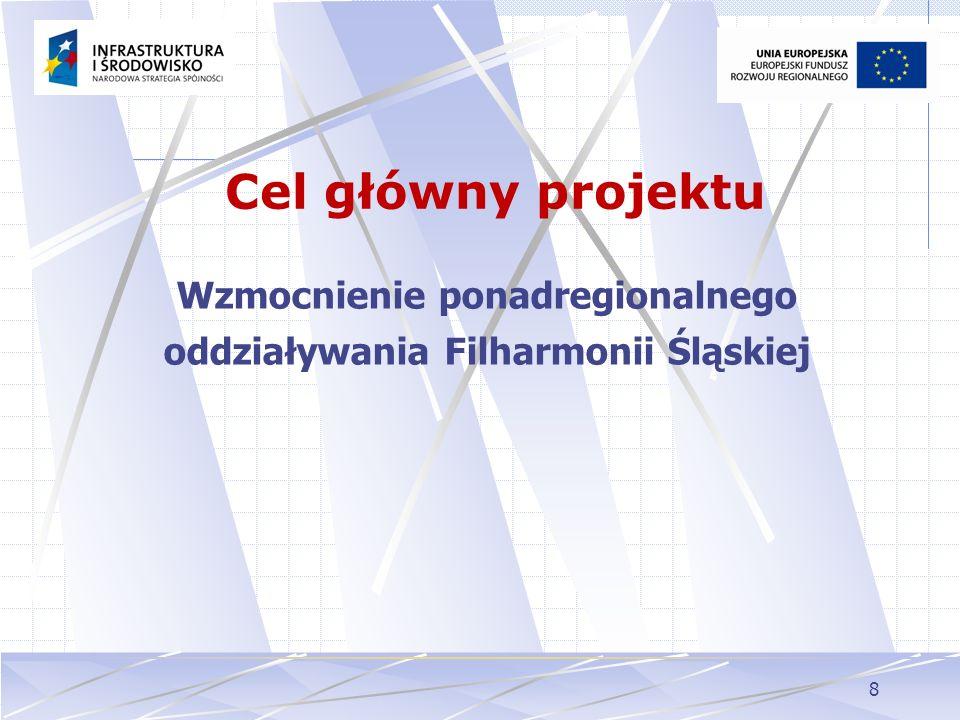 Wzmocnienie ponadregionalnego oddziaływania Filharmonii Śląskiej