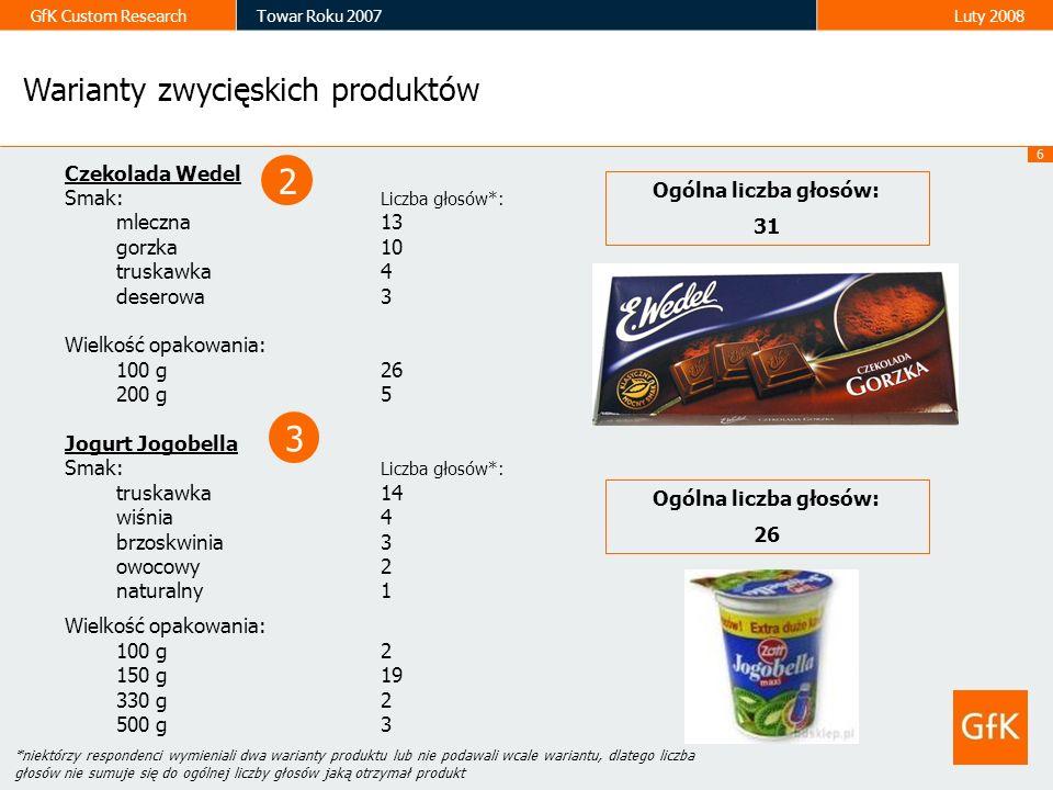 2 3 Warianty zwycięskich produktów Czekolada Wedel