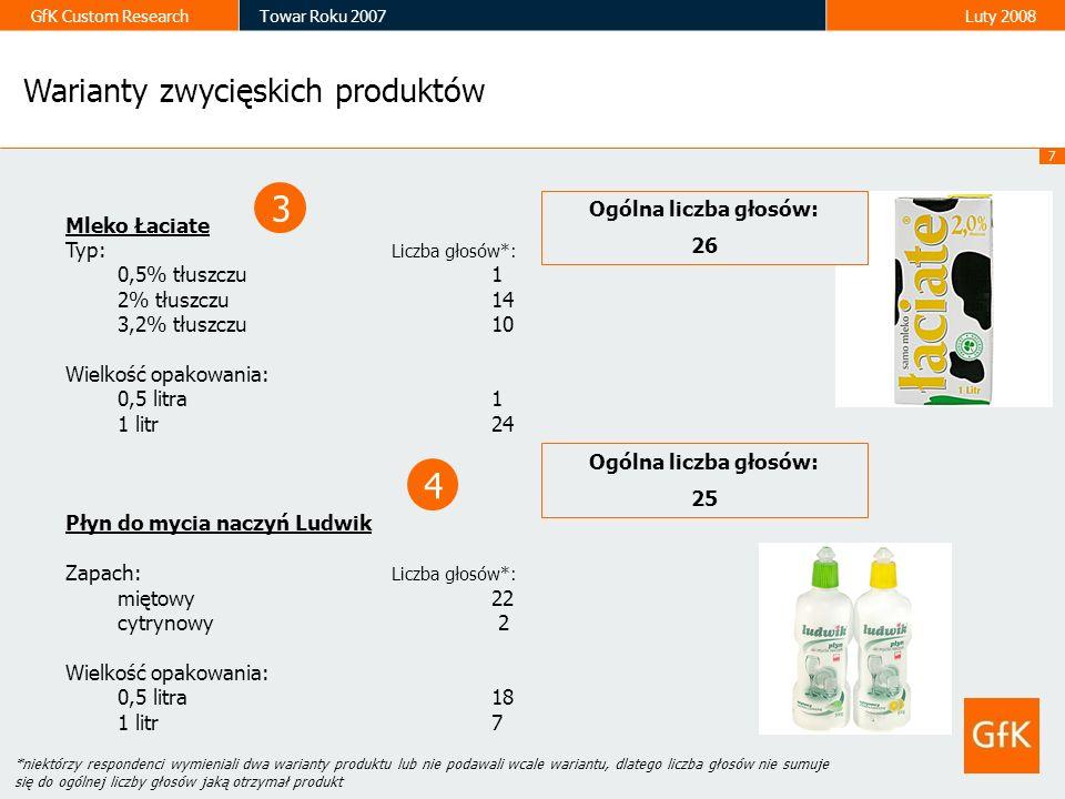 3 4 Warianty zwycięskich produktów Ogólna liczba głosów: 26