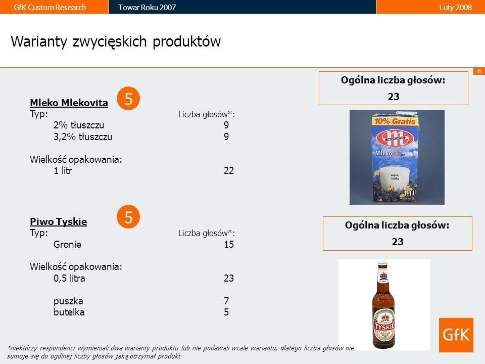 5 5 Warianty zwycięskich produktów Ogólna liczba głosów: 23