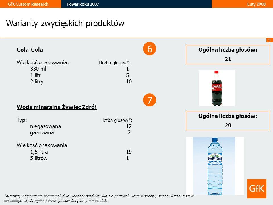 6 7 Warianty zwycięskich produktów Cola-Cola Ogólna liczba głosów: 21