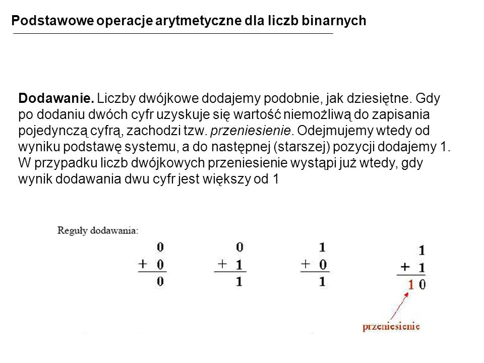 Podstawowe operacje arytmetyczne dla liczb binarnych