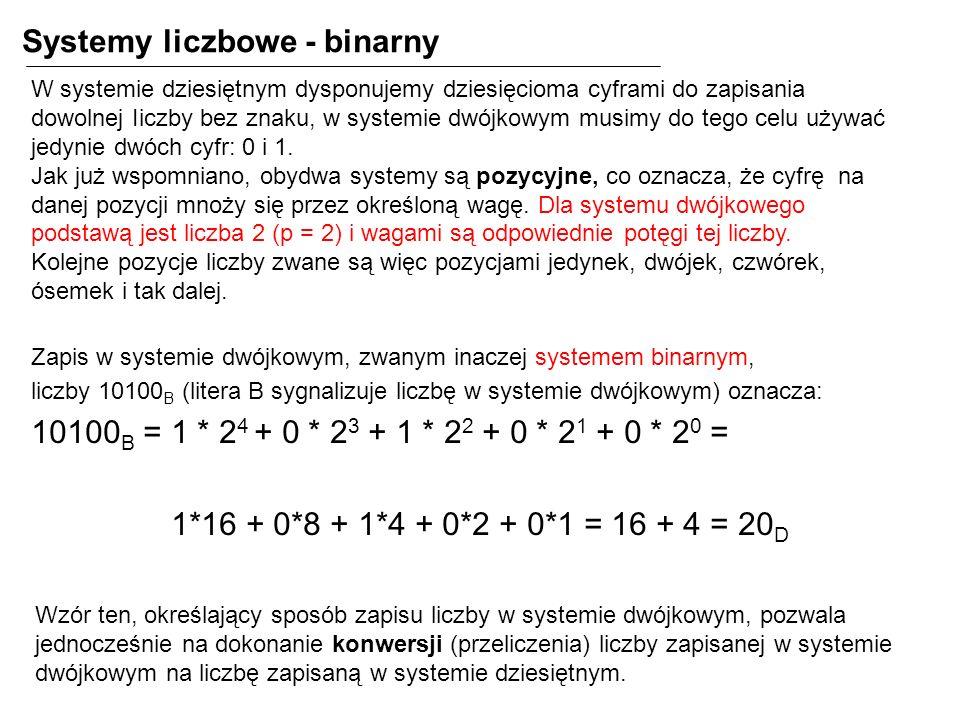 Systemy liczbowe - binarny