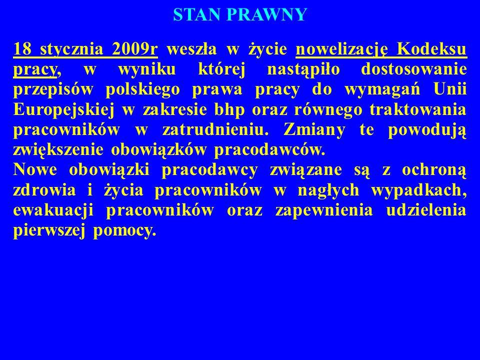 STAN PRAWNY