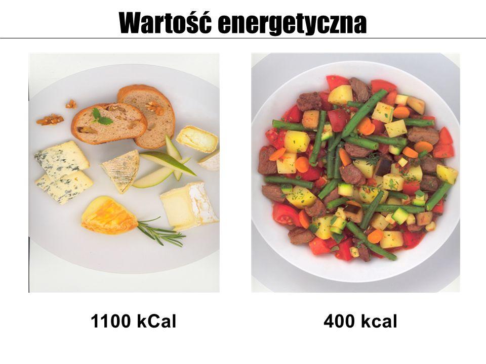 Wartość energetyczna 1100 kCal 400 kcal 19