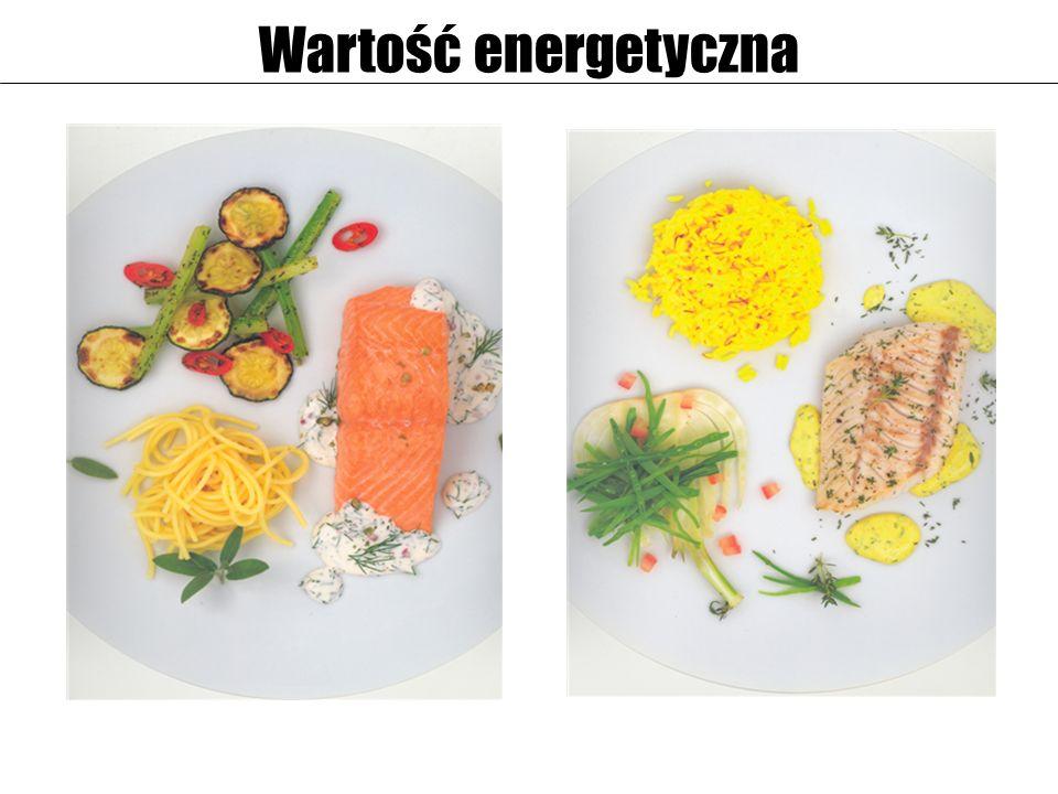 Wartość energetyczna 21