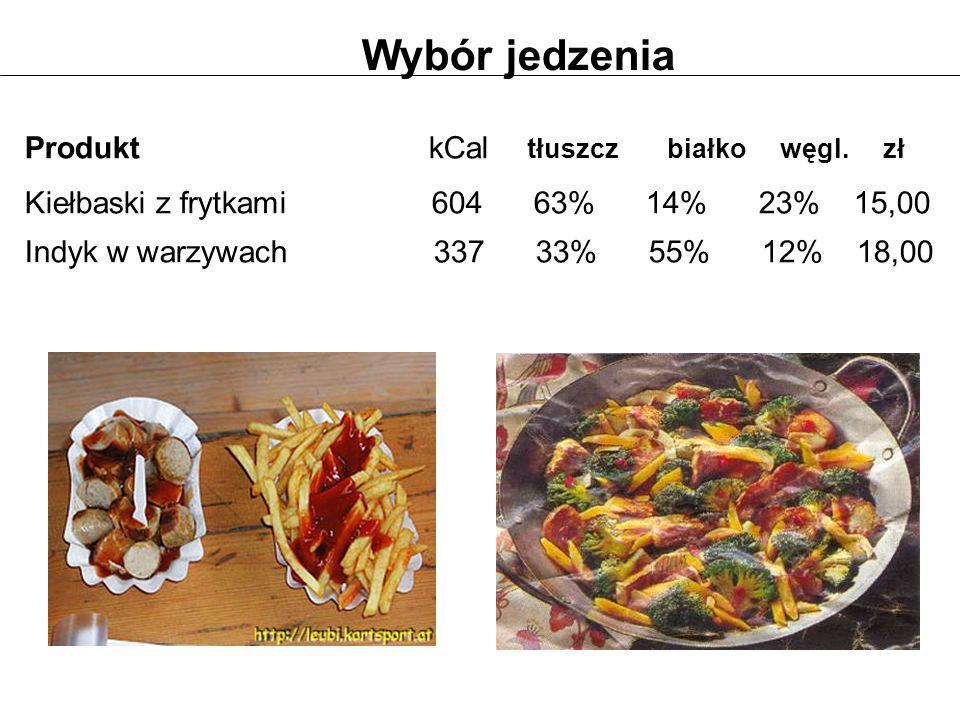 Wybór jedzenia Produkt kCal tłuszcz białko węgl. zł