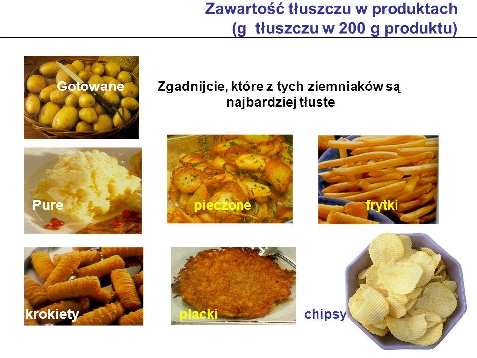 Zgadnijcie, które z tych ziemniaków są