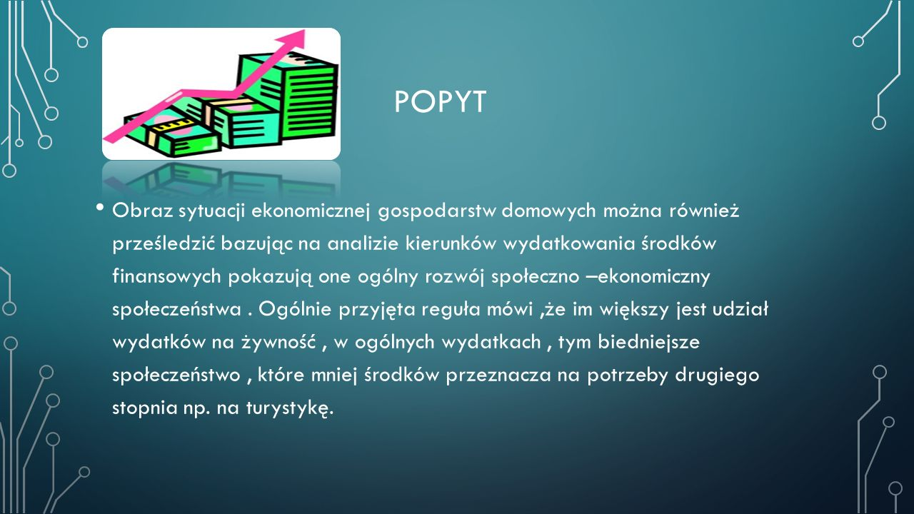 Popyt