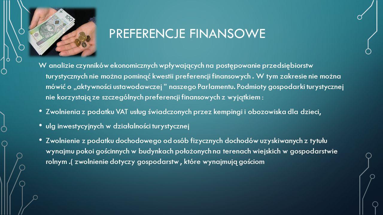 Preferencje finansowe