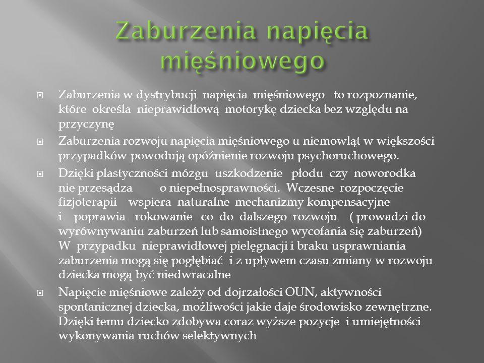 Zaburzenia napięcia mięśniowego