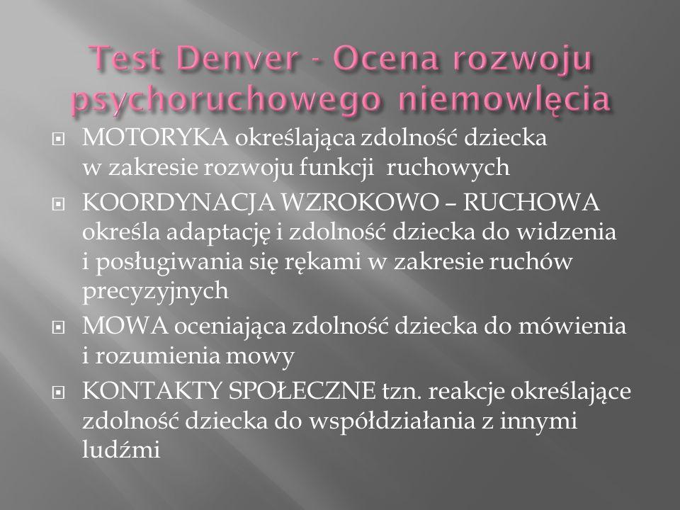 Test Denver - Ocena rozwoju psychoruchowego niemowlęcia