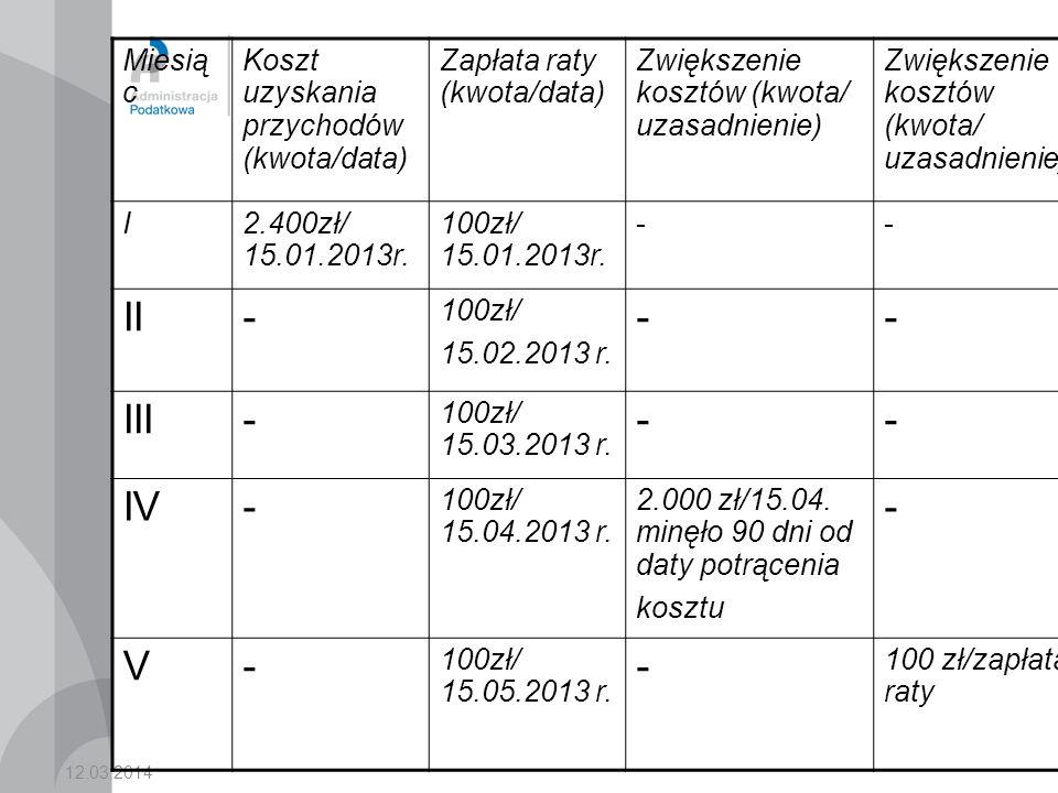 II III IV V Miesią c Koszt uzyskania przychodów (kwota/data)
