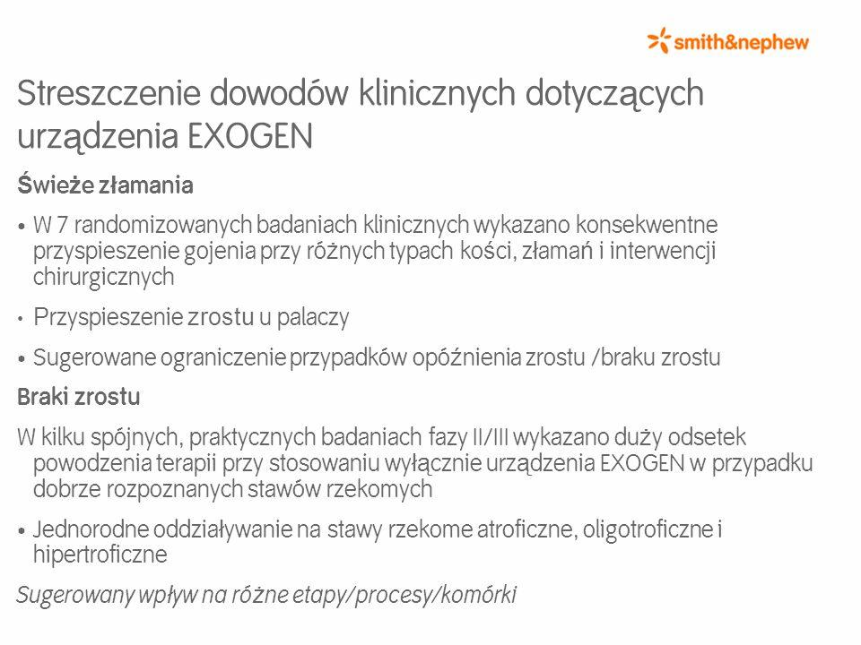 Streszczenie dowodów klinicznych dotyczących urządzenia EXOGEN