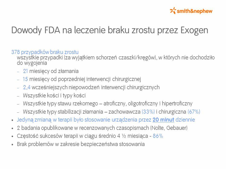 Dowody FDA na leczenie braku zrostu przez Exogen