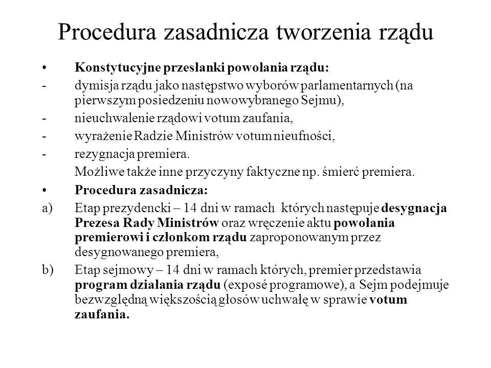 Procedura zasadnicza tworzenia rządu